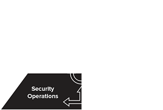 IS Security Operations and Incident Management
